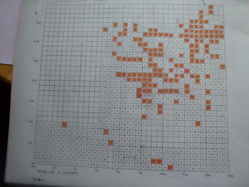 P1030695 Plot of Probe Results